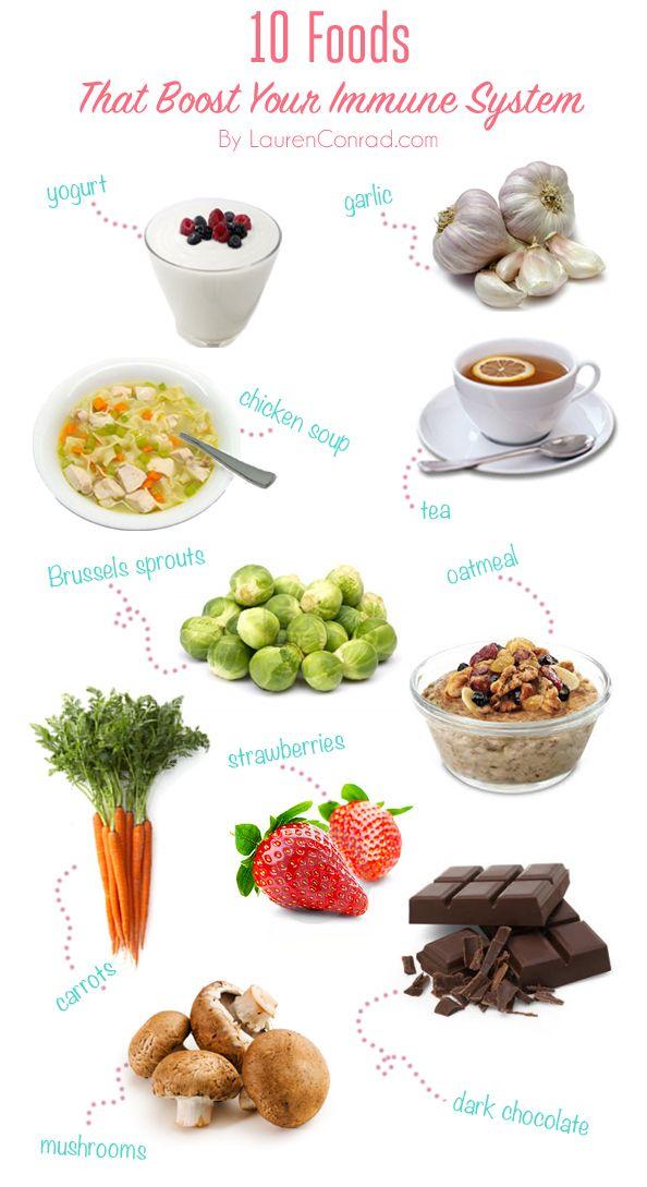 здоровая еда меню на неделю
